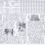 日刊木材新聞さんと渋谷ヒカリエのSHIBUYA WANDERING CRAFT 2017 ECO レポートページに紹介されました!